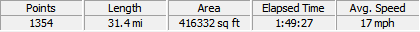 clarkston_stats.png