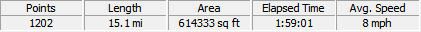 millville_stats.png