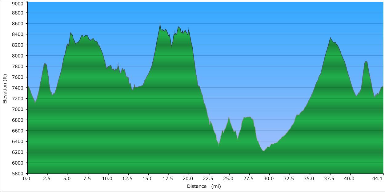 20091002 idaho highline elevation.png